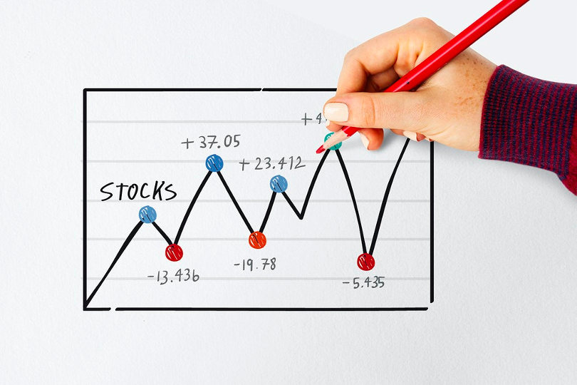 Trading indicators for beginners