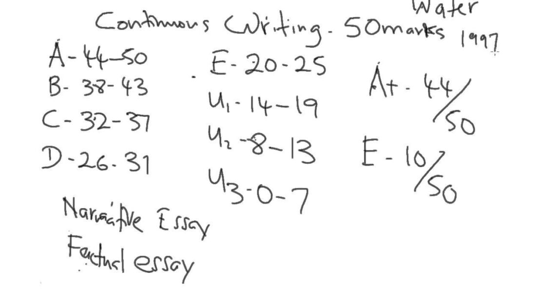 Part 10 - Tips for SPM English Paper 1 - Continuous Writing