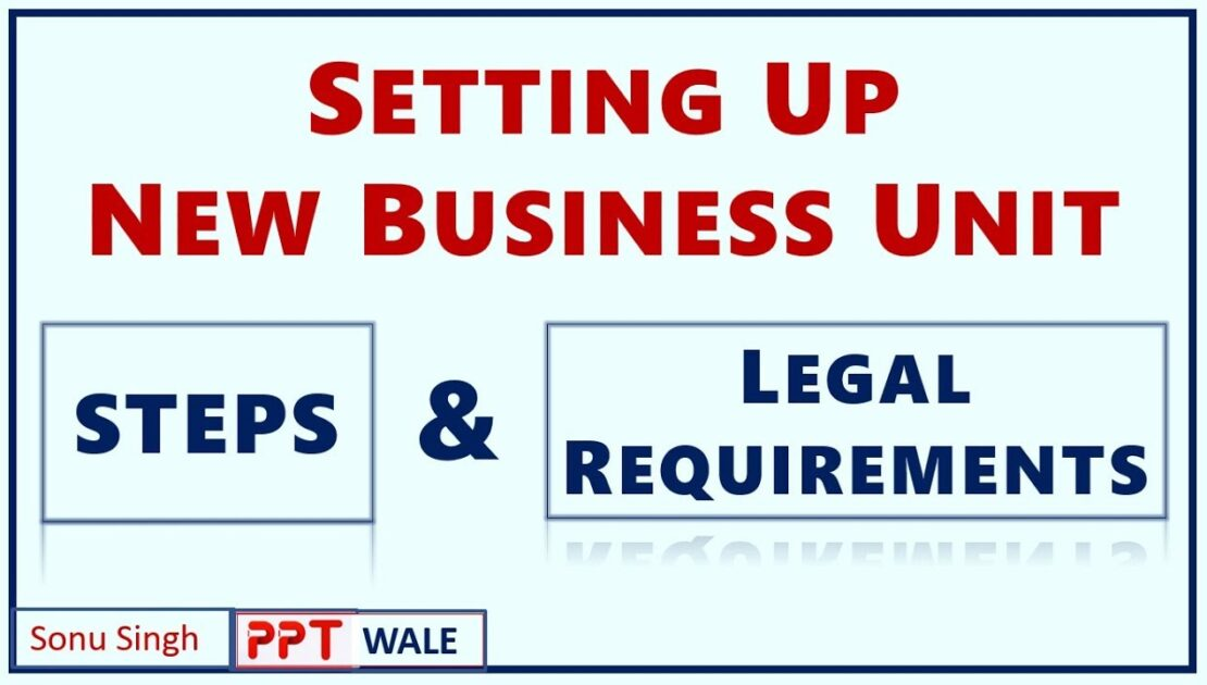 SETTING UP NEW BUSINESS UNIT IN HINDI | Steps & Legal Requirements | ENTREPRENEURSHIP | BBA/MBA ppt