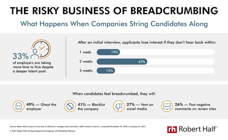Why companies shouldn't find job candidates, survey by Robert Half