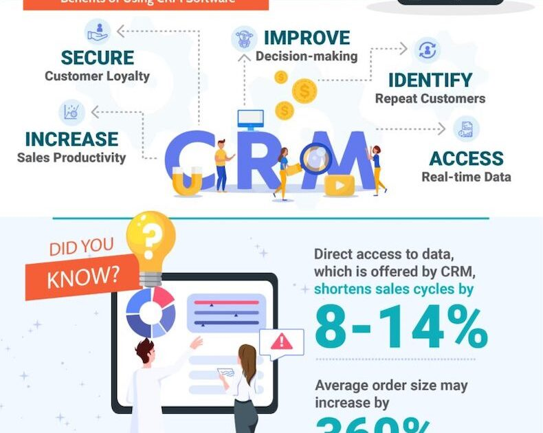 15 Statistics You Should Know About Sales Tool Infographics