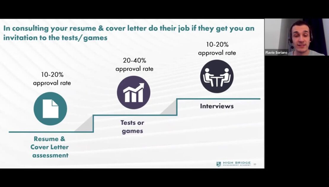 The Road to Consulting 2021: Resumes, Cover Letters & Tests (Jan 2021)