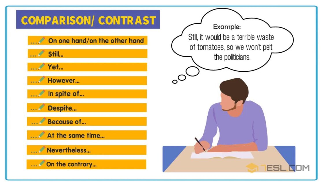 Good Transition Words for Essays (to Make Your Writing More Coherent)