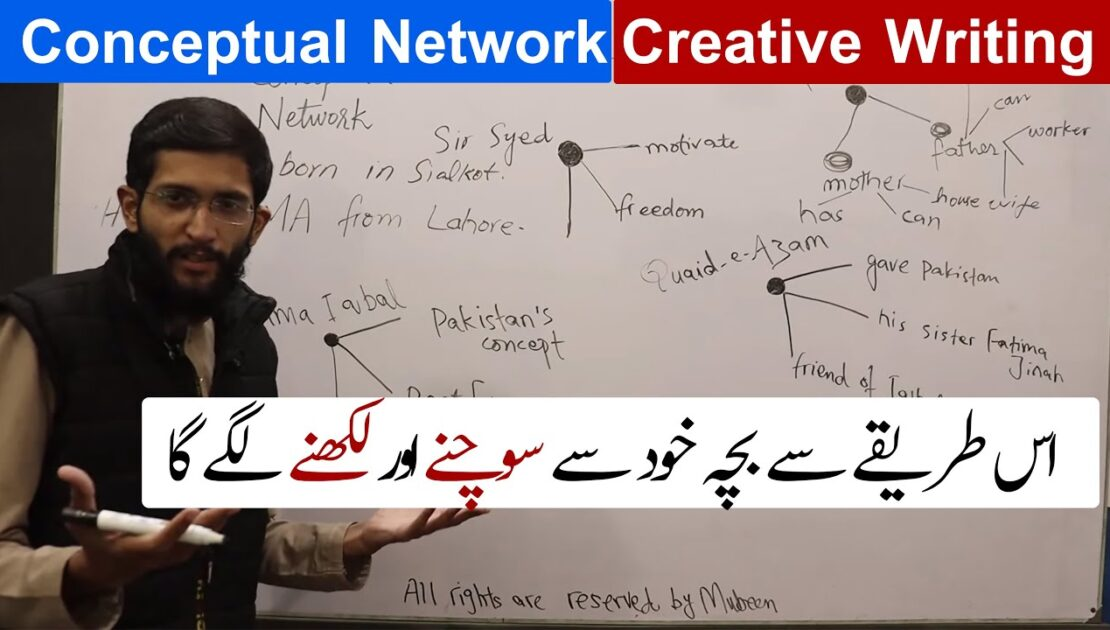 Conceptual Network - Creative Thinking | Basic English Writing Tips