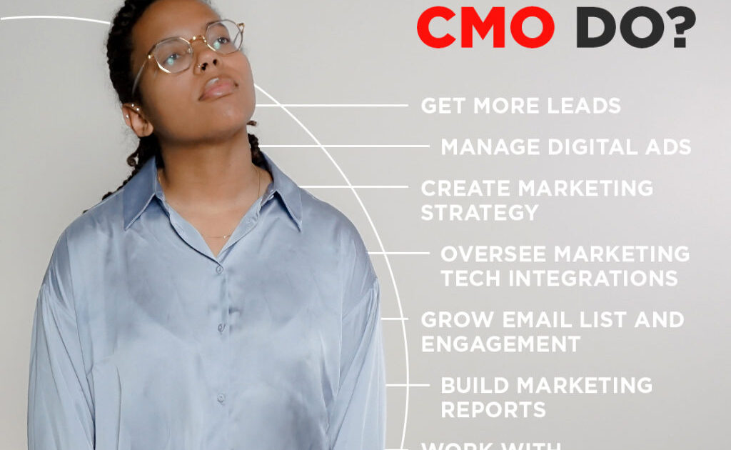 What is a Fractional CMO?