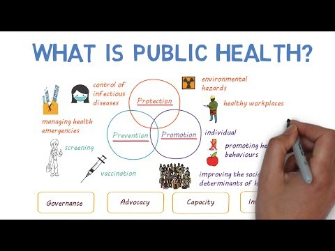 What is Public Health??