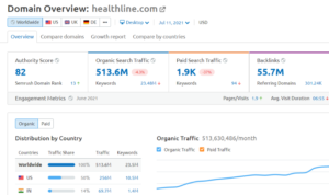 The 5 Biggest Changes in SEO That Are Hurting Your Results