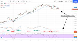 Wells Fargo down after Q2 profit