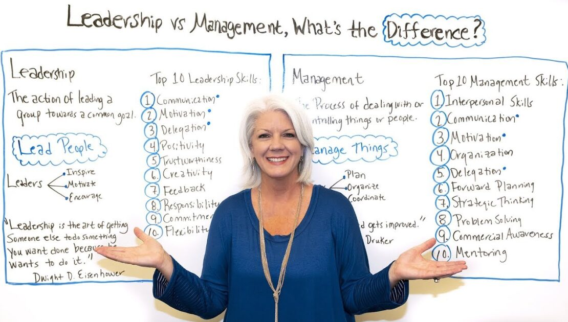 Leadership vs Management, What's the Difference? - Project Management Training