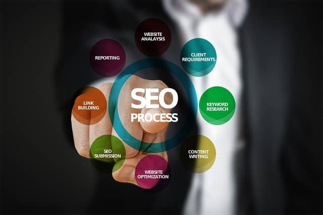 Top 10 Critical SEO Mistakes Made by Ecommerce Websites