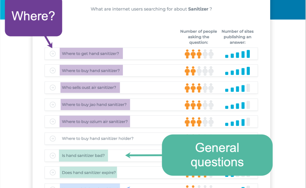 How & Why You Should Create a Niche Knowledge Base for Content Marketing
